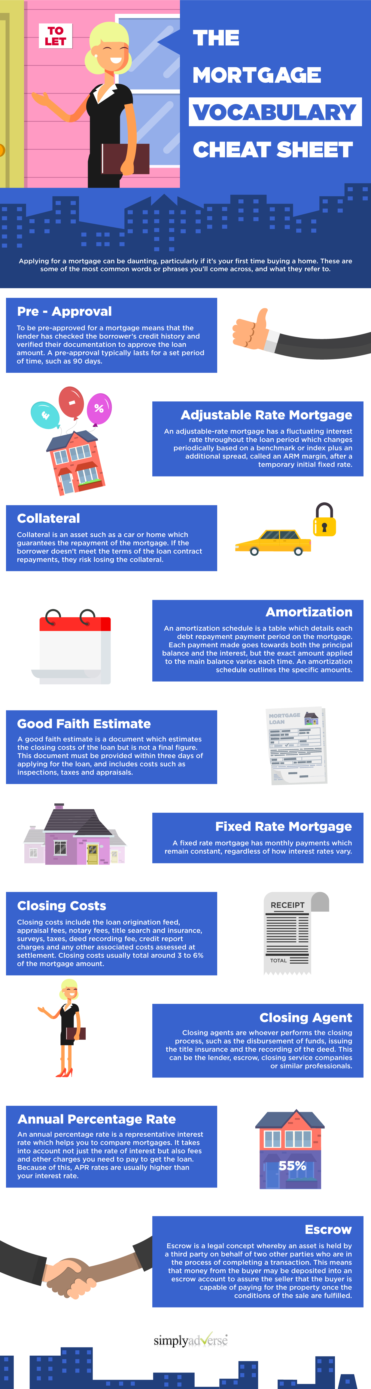 The mortgage vocabulary cheat sheet