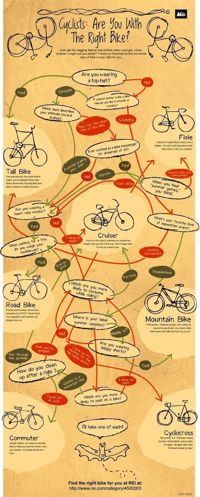 Tips for Long Distance Cycling