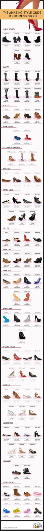 Shoes Every Woman Should Have