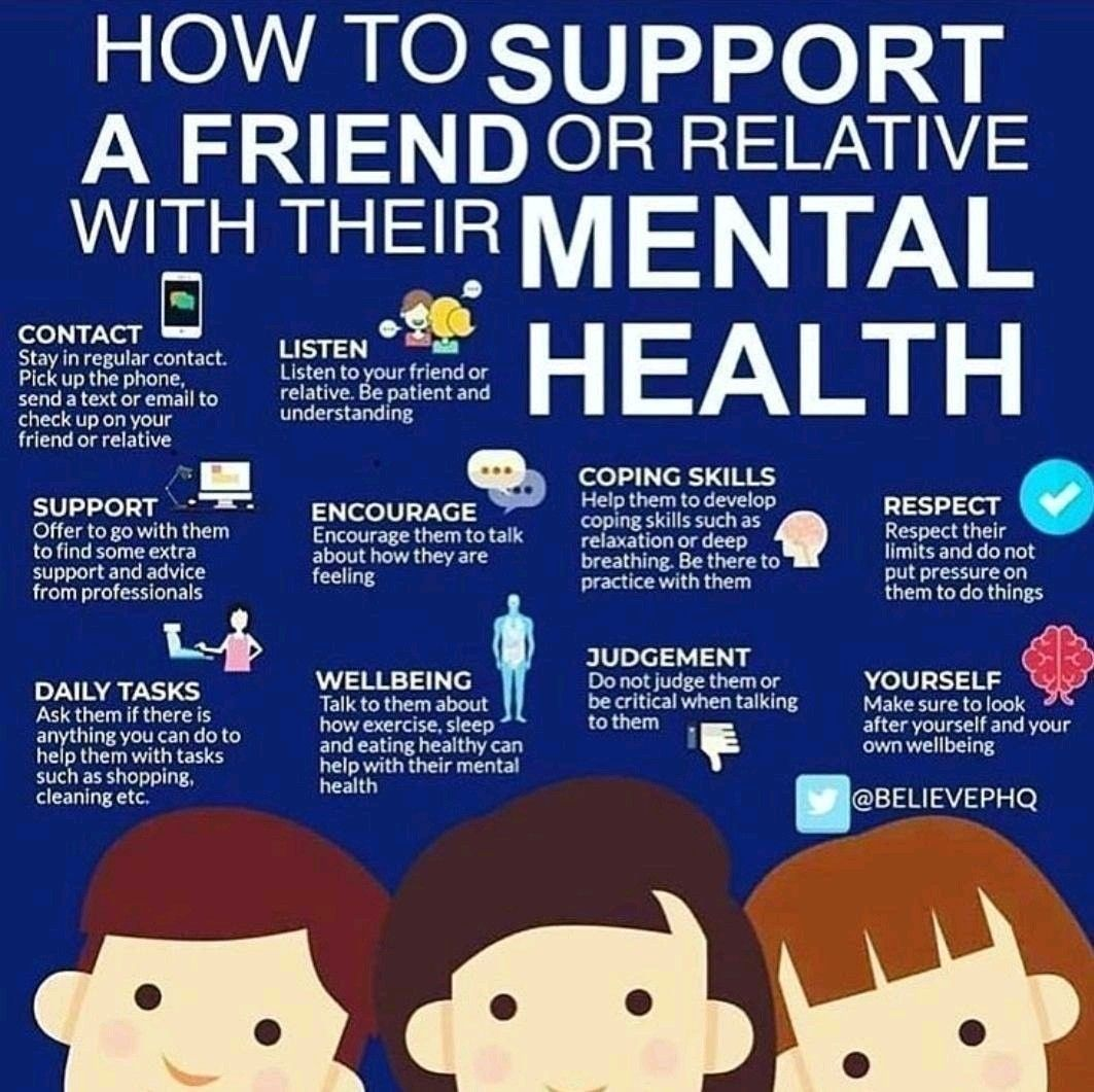 Support a friend or relative with their Mental Health