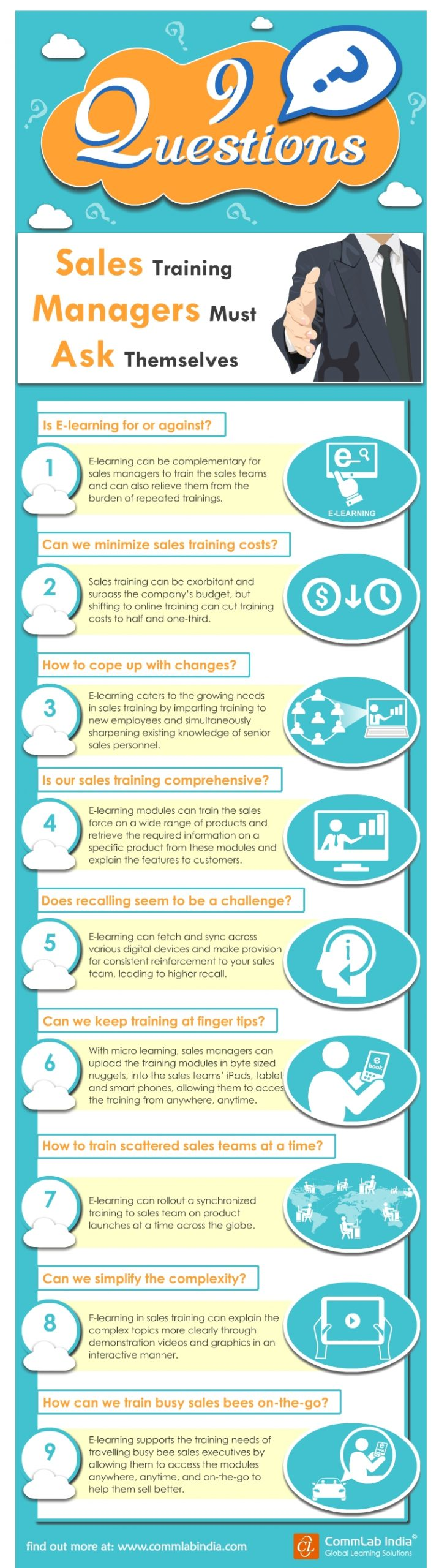 Questions sales training managers must ask themselves