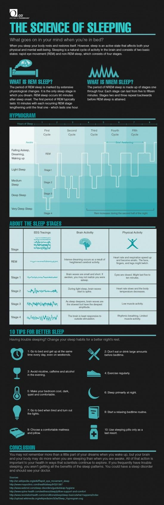 Why Getting Enough Sleep Is Good for the Brain