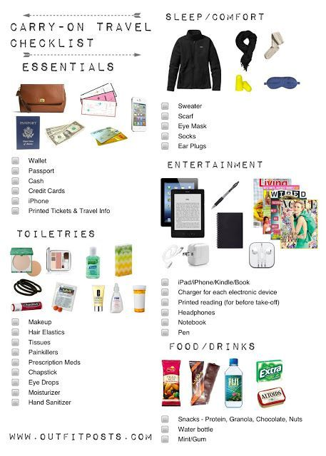 Top Travel Accessories That Can Make Your Next Trip Easier