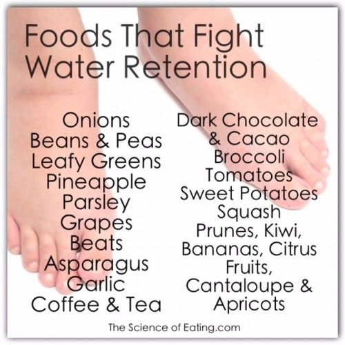 What is Water Retention and How to Prevent It
