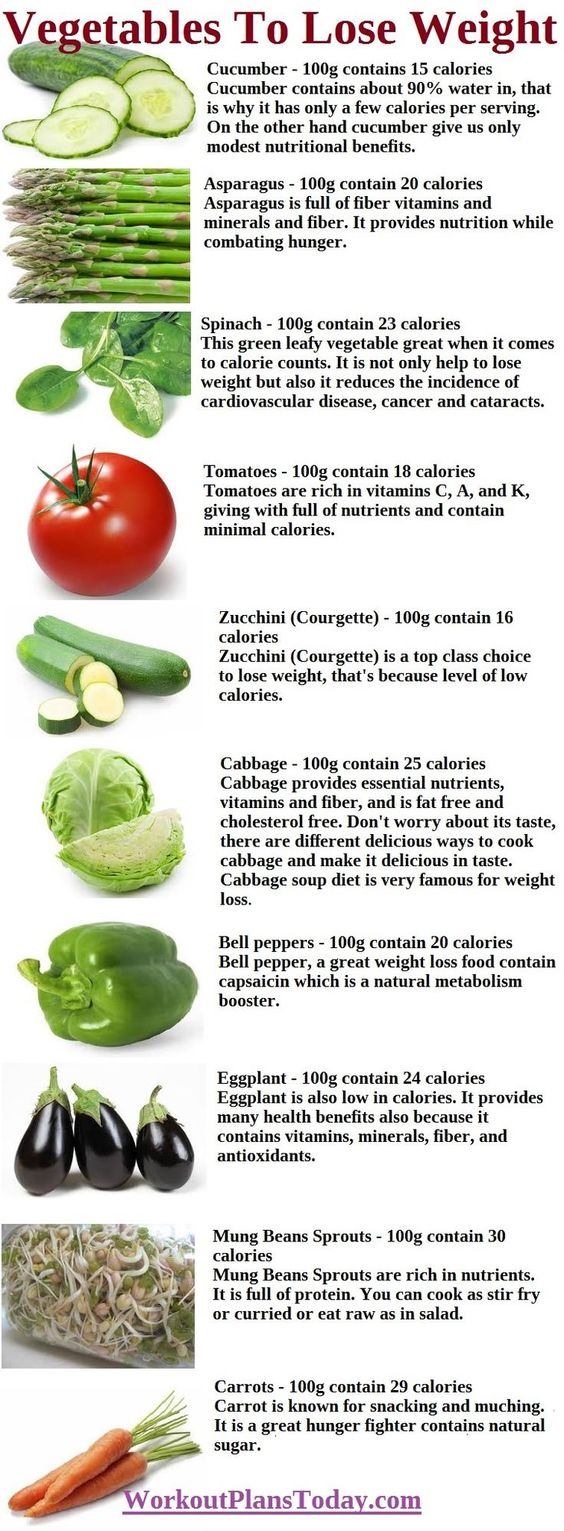 Top 7 Foods to help you Lose Weight Fast