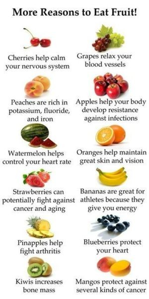 3 Reasons Why Fruits Are Important For Your Health