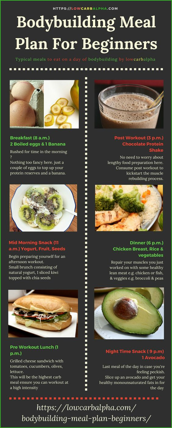 The Best Nutrition Meals For Bodybuilders