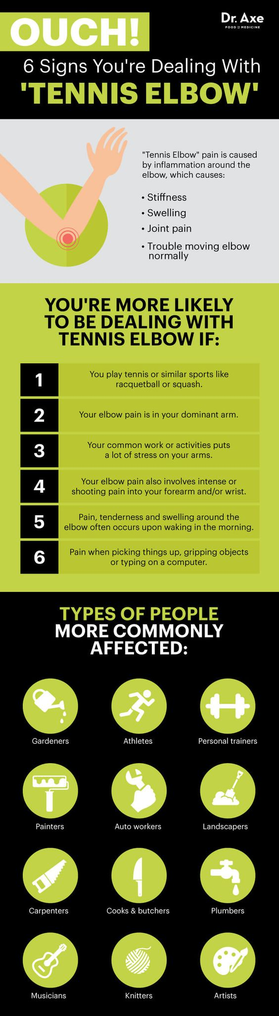 Signs you are dealing with tennis elbow
