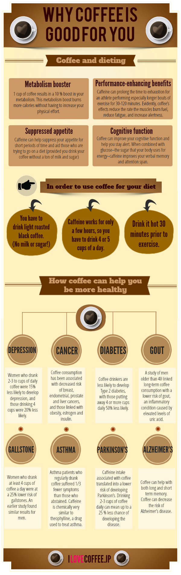 Why coffee is good