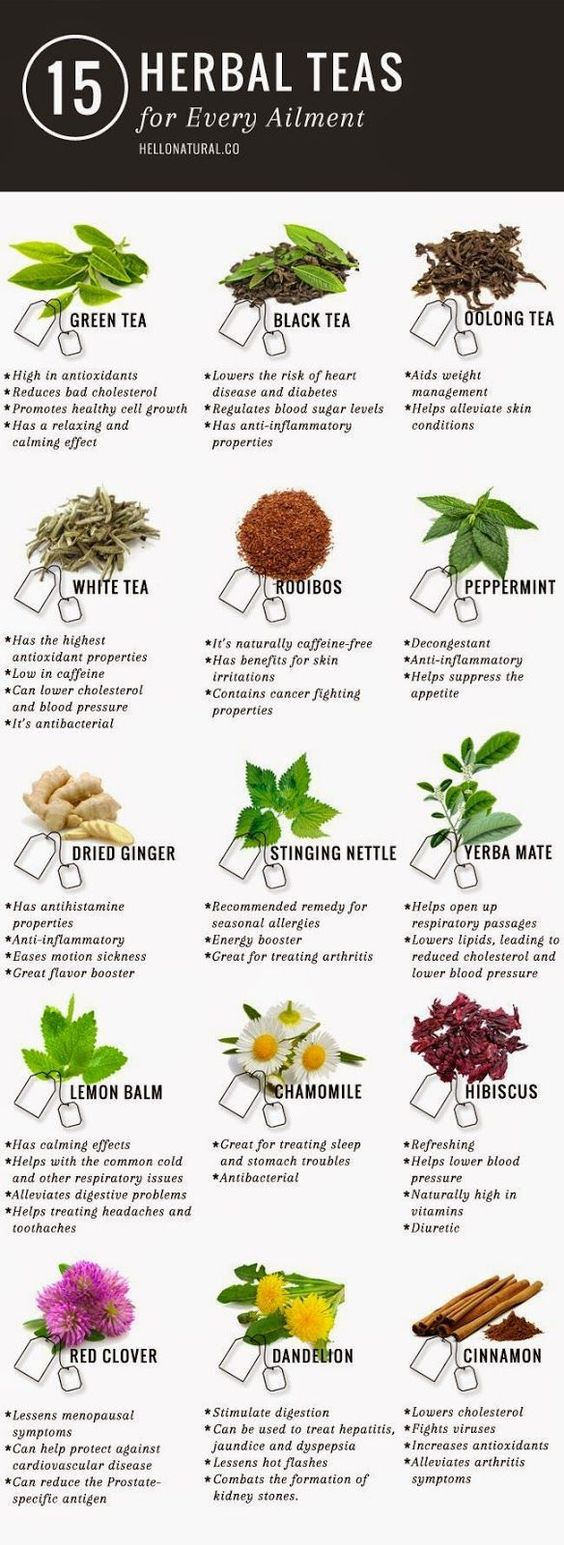 Tea and its Health Benefits