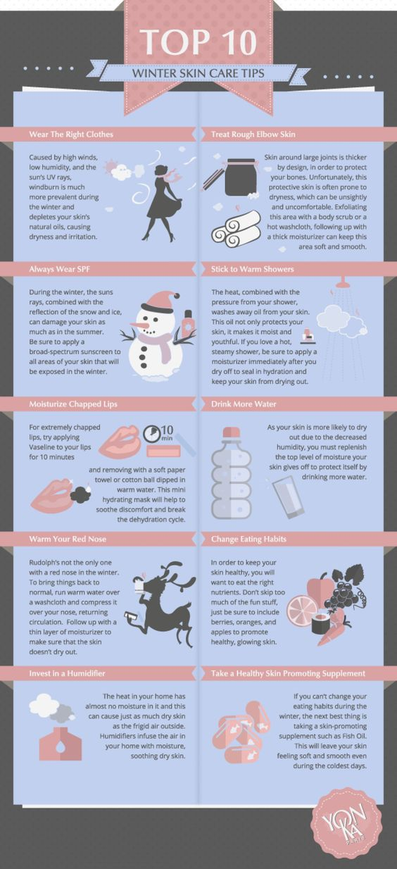 Cold Weather Skin Care