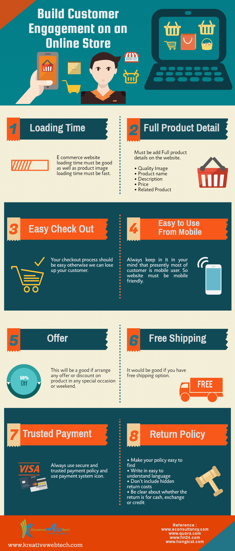 Ideas To Keep Customers Engaged On Your Ecommerce Website