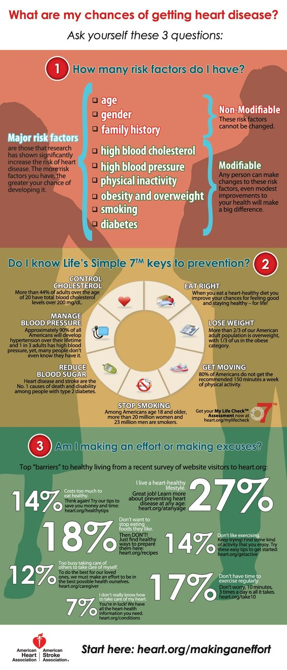 How To Prevent and Reduce the Chance of Getting Diabetes