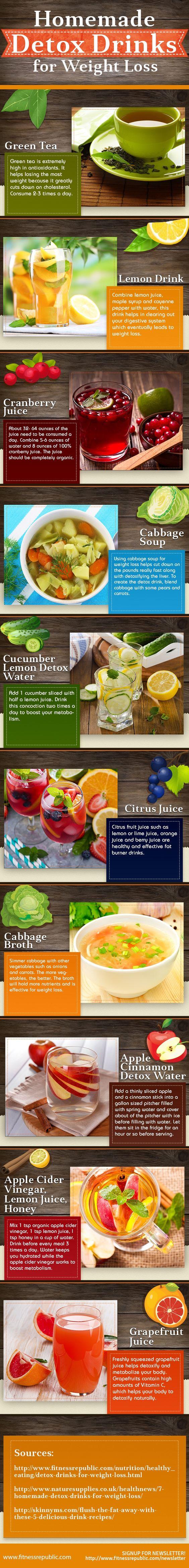 Detox Drinks That Actually Taste Good