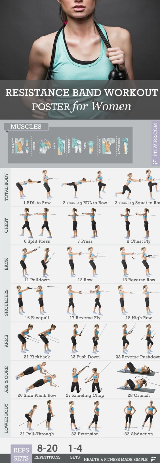 Tips for Using Resistance Bands