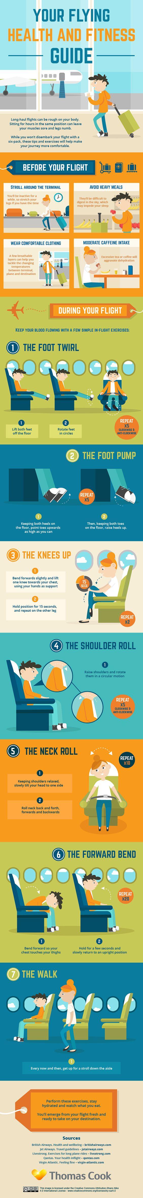 Holiday Travel Health Hurdles