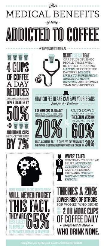 How drinking coffee before bed affects you?