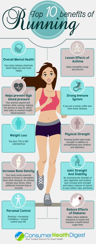 Best Sport for Overall Fitness for Women