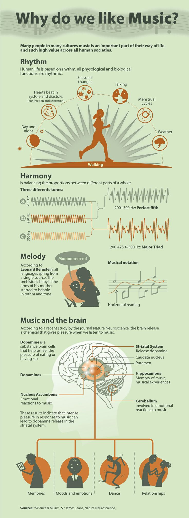 Health Benefits of Playing an Musical Instrument for Women