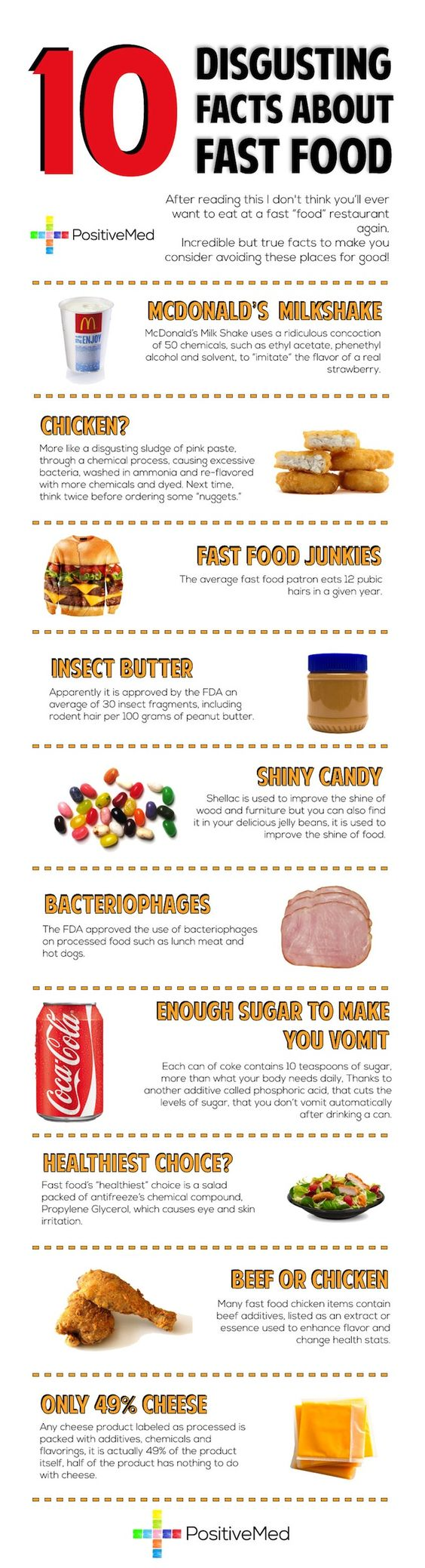 Reasons Not To Eat Fast Food
