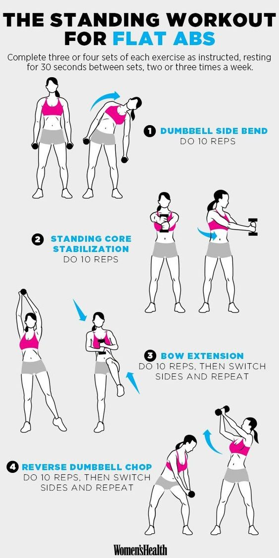 How to Get perfect Physique in 4 Simple Steps