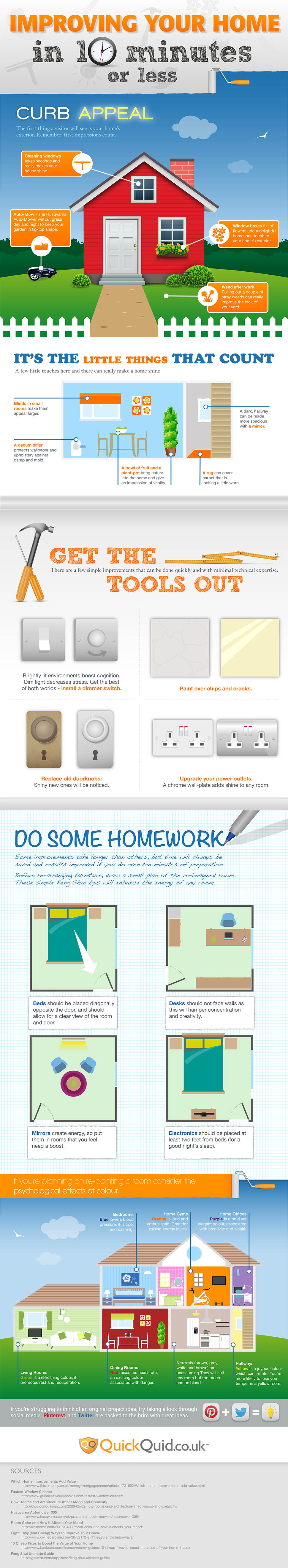 Tips to Improve Home