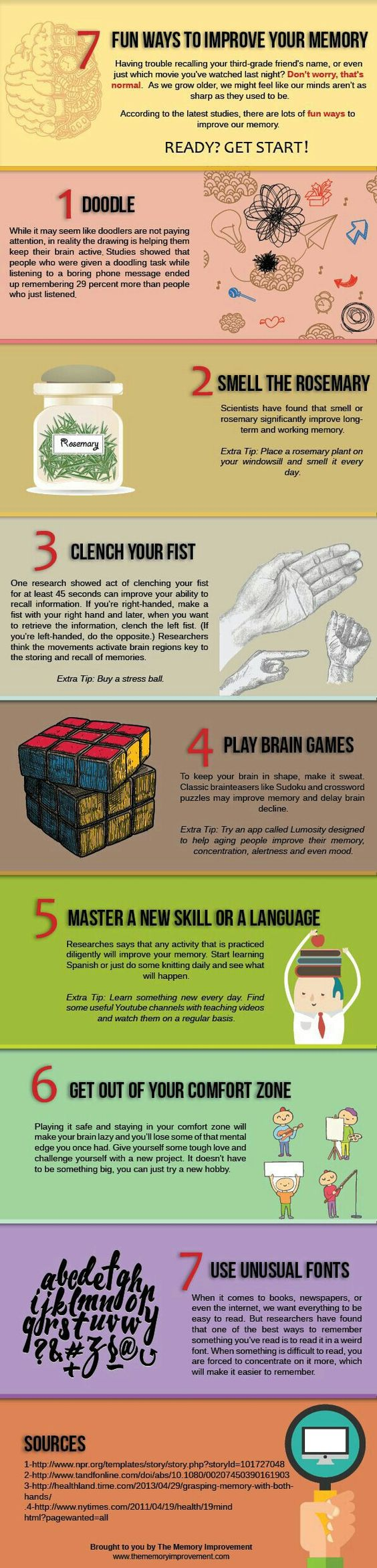 How To Make Mind Sharp And Intelligent