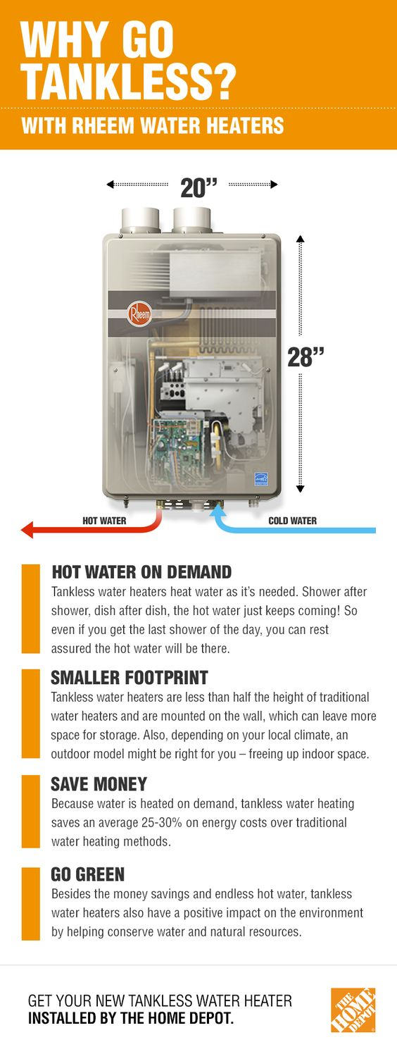 Why choose Tankless Water Heater works