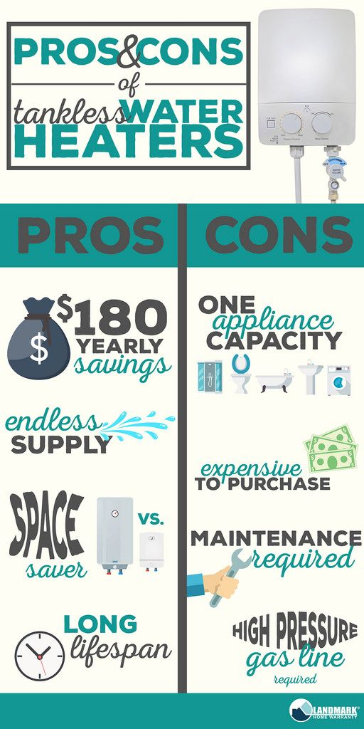 Pros and Cons of Tankless Water Heater