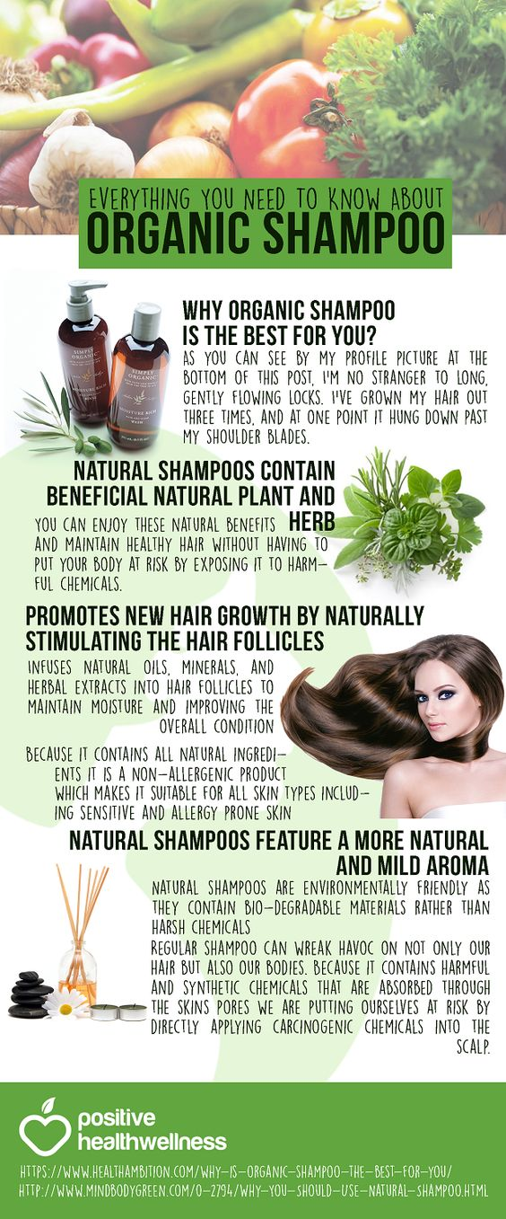 What To Look For In Your Organic Shampoo