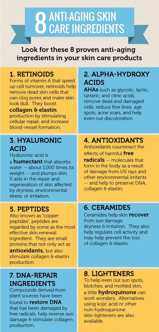 anti aging skincare ingredients