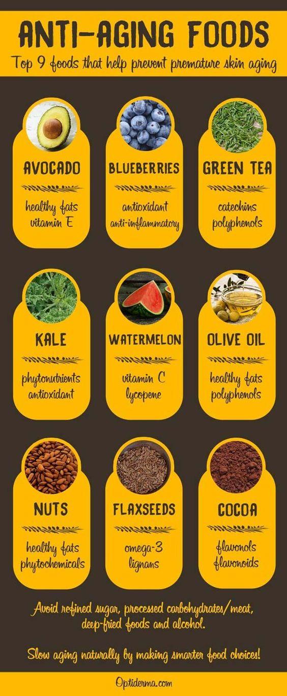 foods that prevent premature skin aging