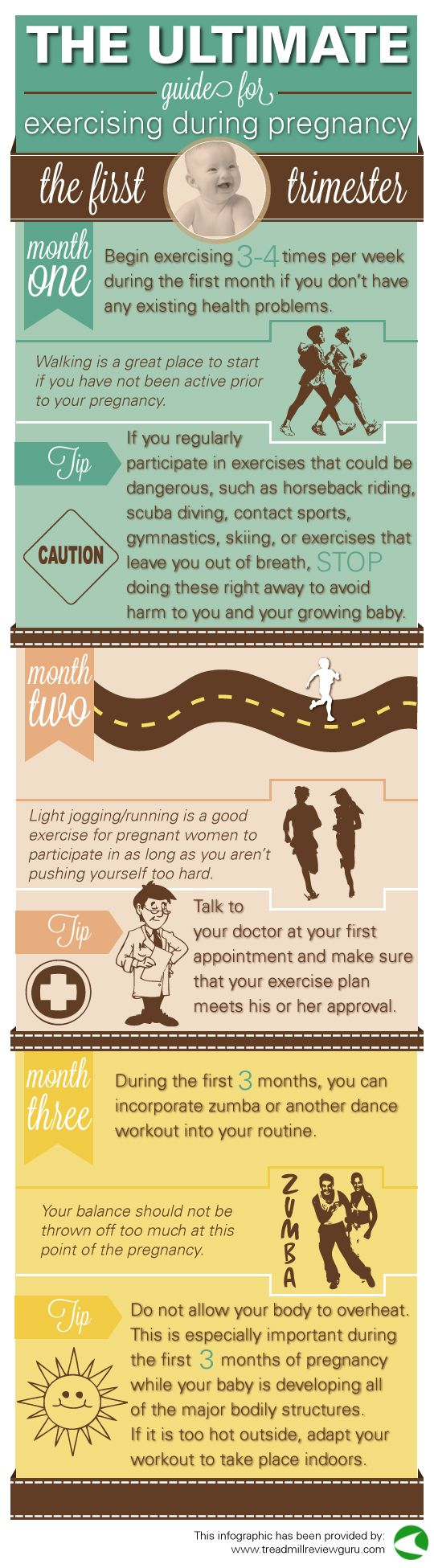 ultimate guide for exercising during pregnancy
