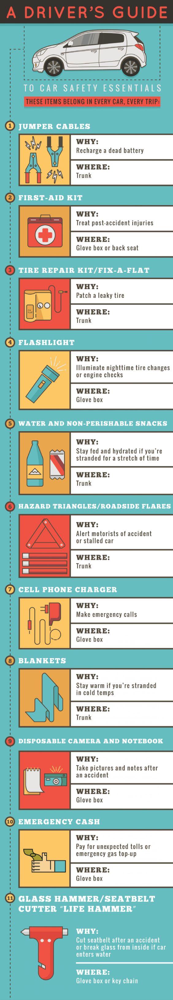 car safety essentials