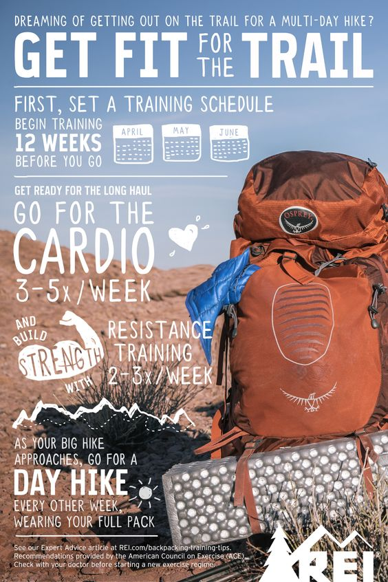 get fit for the trail