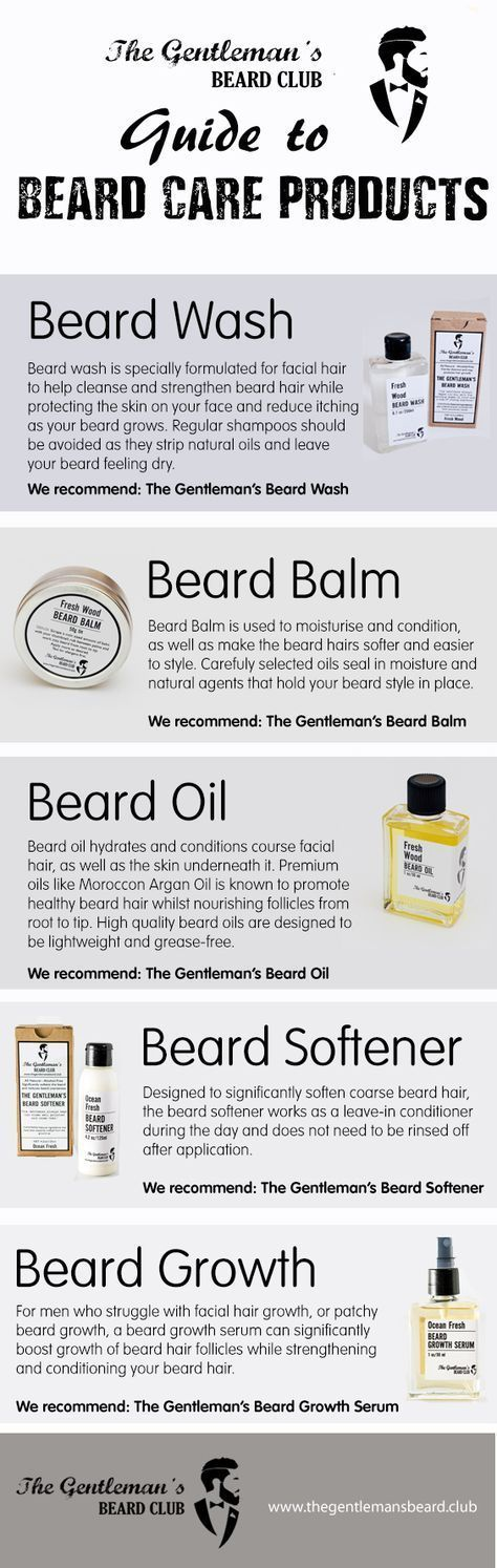 guide to beard care products