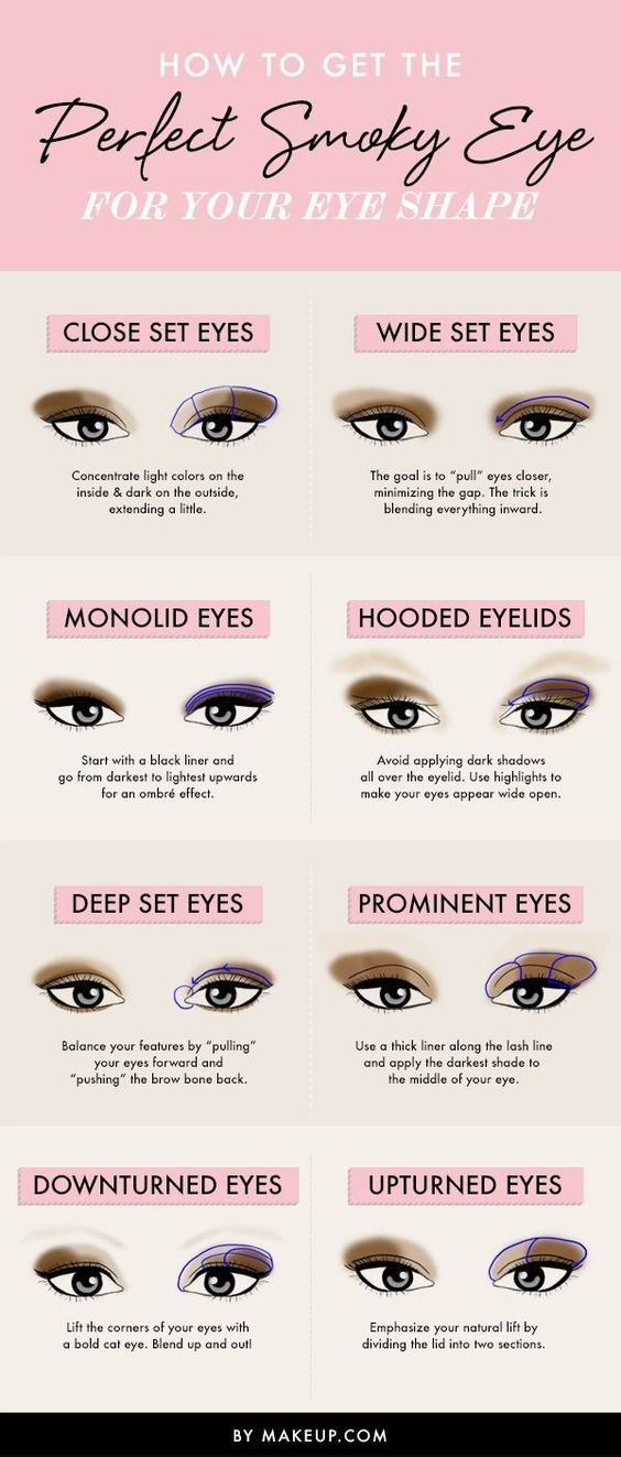 how to get perfect smoky eye