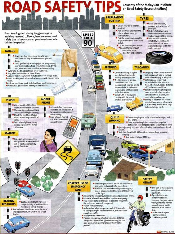 road safety tips