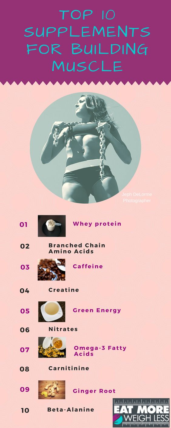 top 10 supplements for building muscles