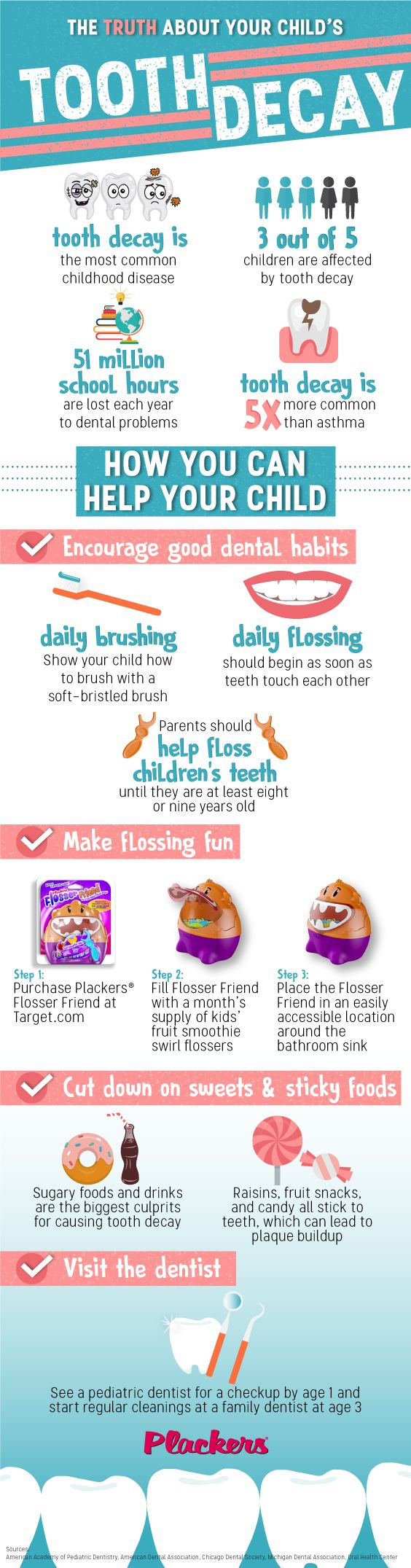 truth about your child's tooth decay