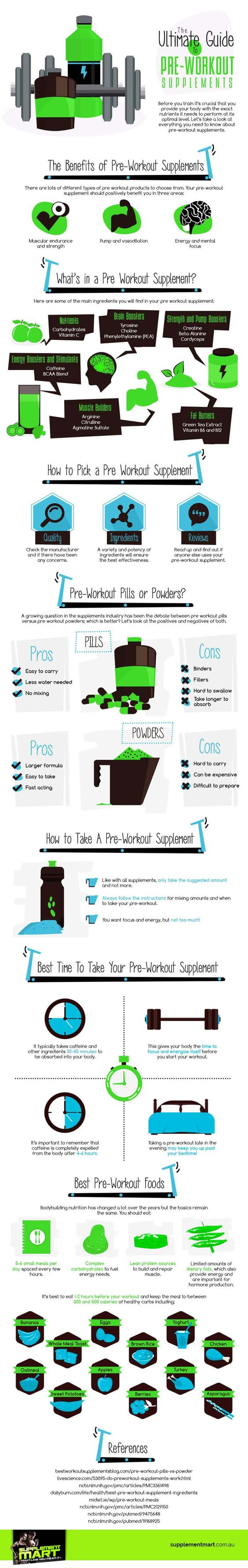 ultimate guide to pre workout supplements