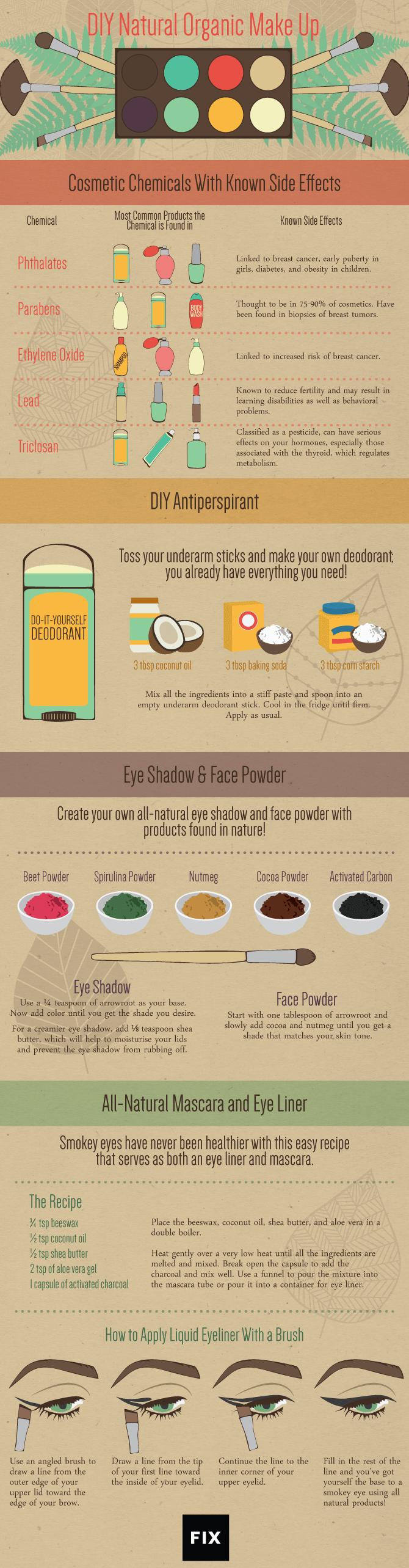 DIY natural organic Make up