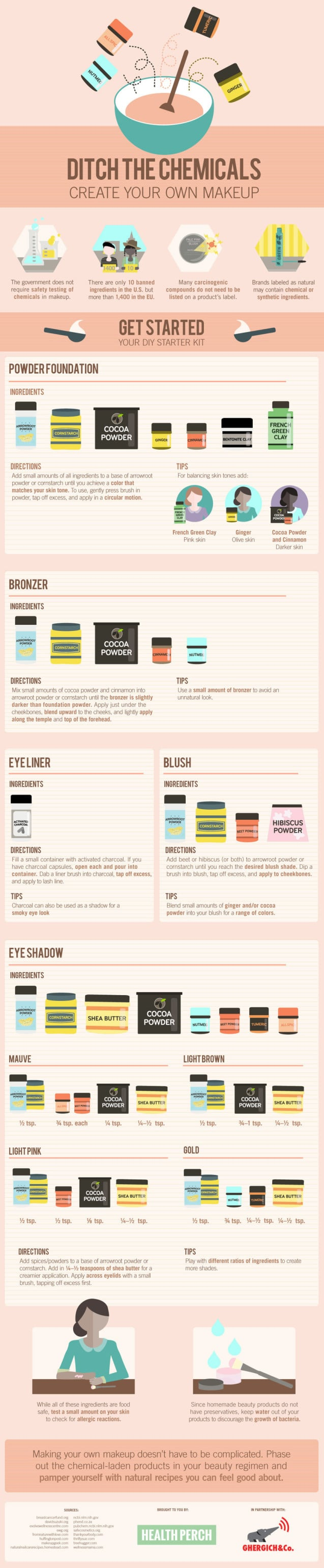Ditch the chemicals and create your own makeup