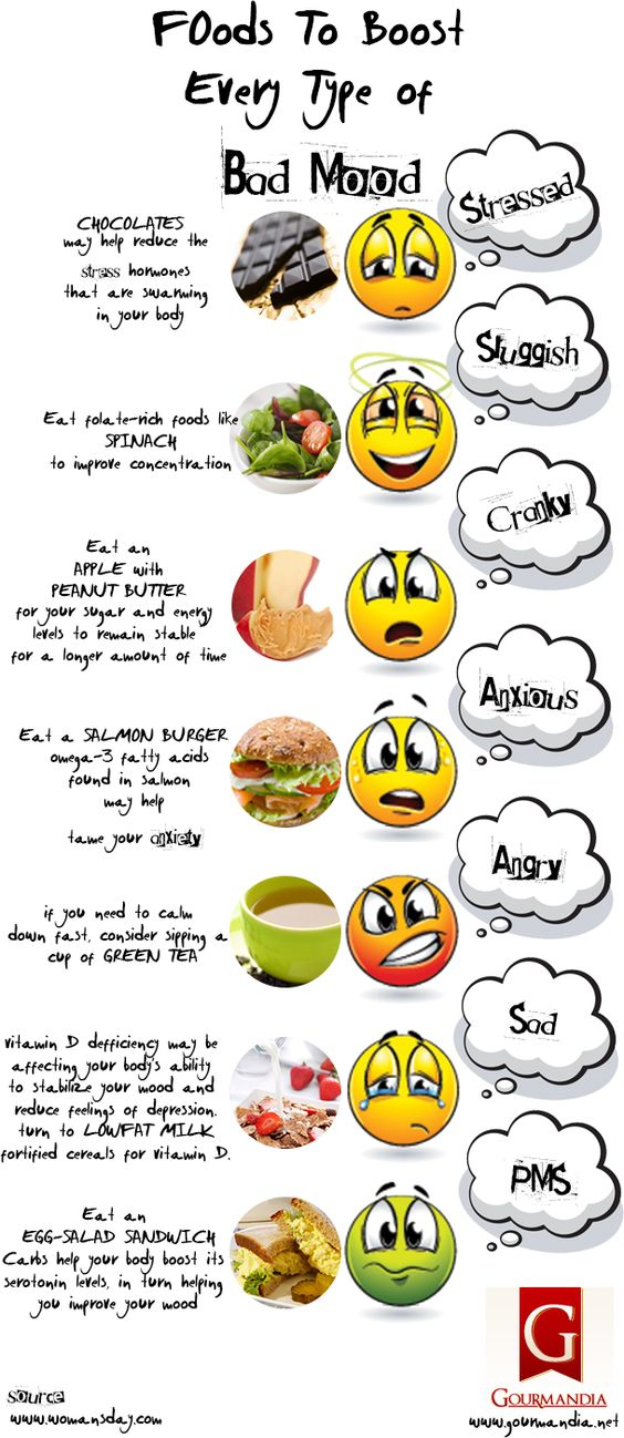 Foods to Boost every type of Bad Mood