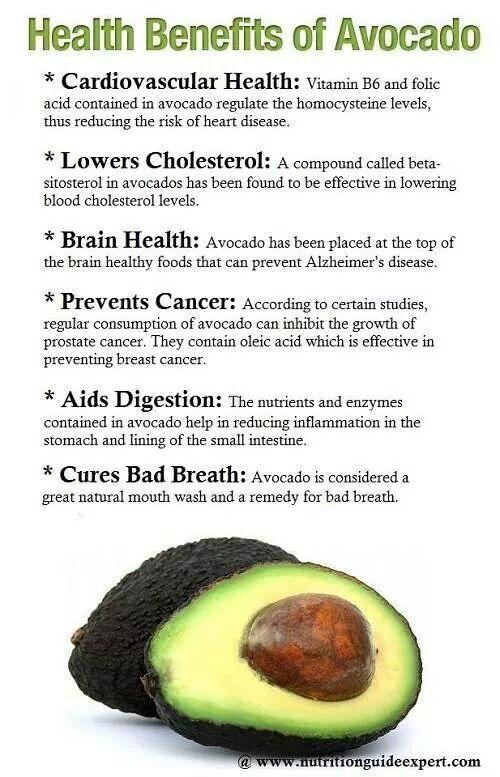 Health Benefits of Avocado 1