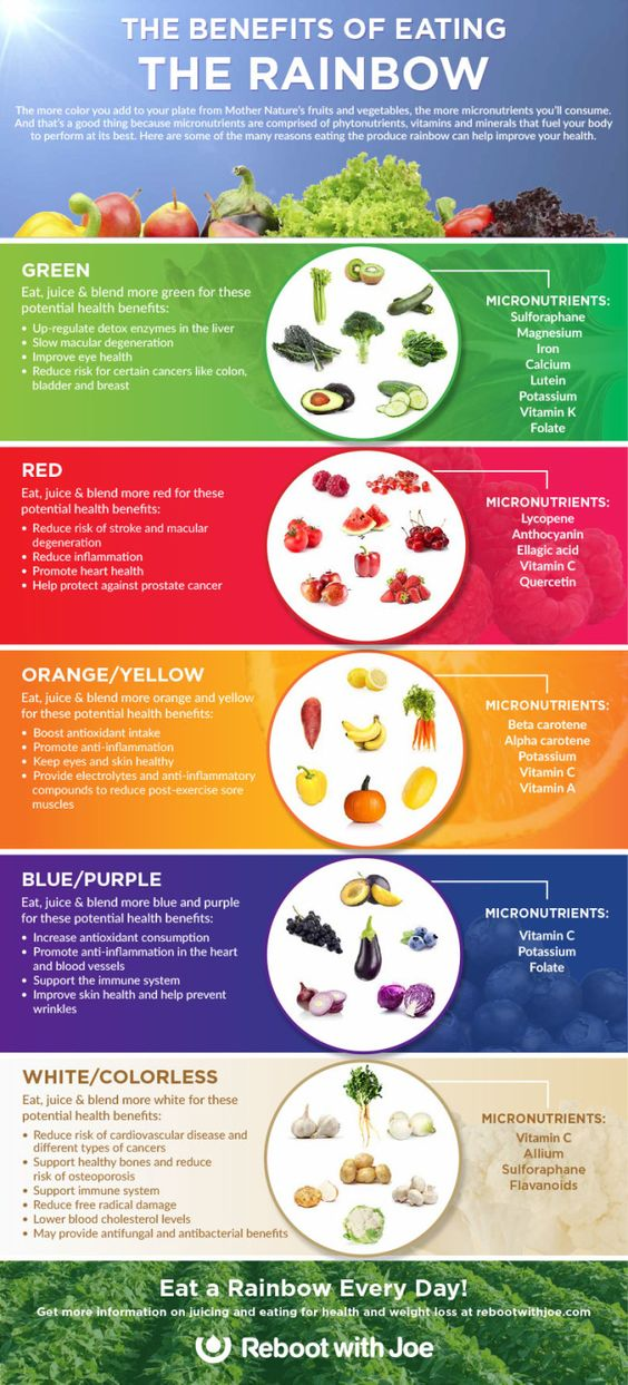 benefits of eating the rainbow