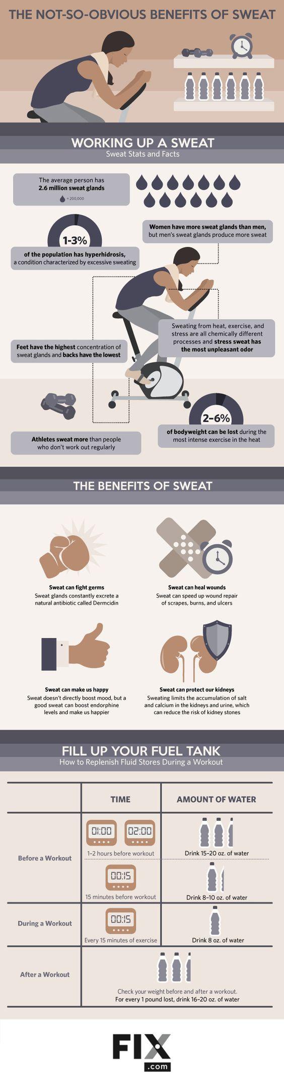benefits of sweat