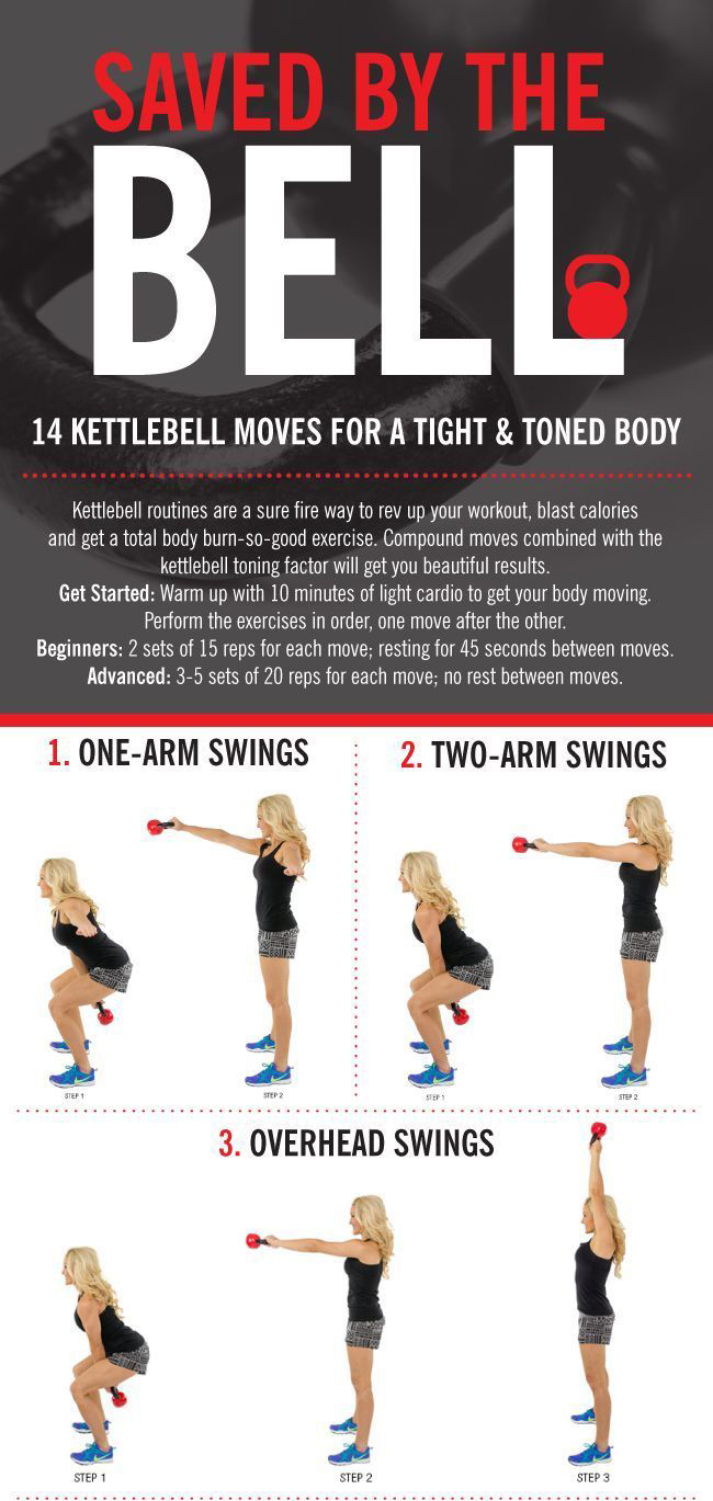 kettlebell moves for a tight and toned body