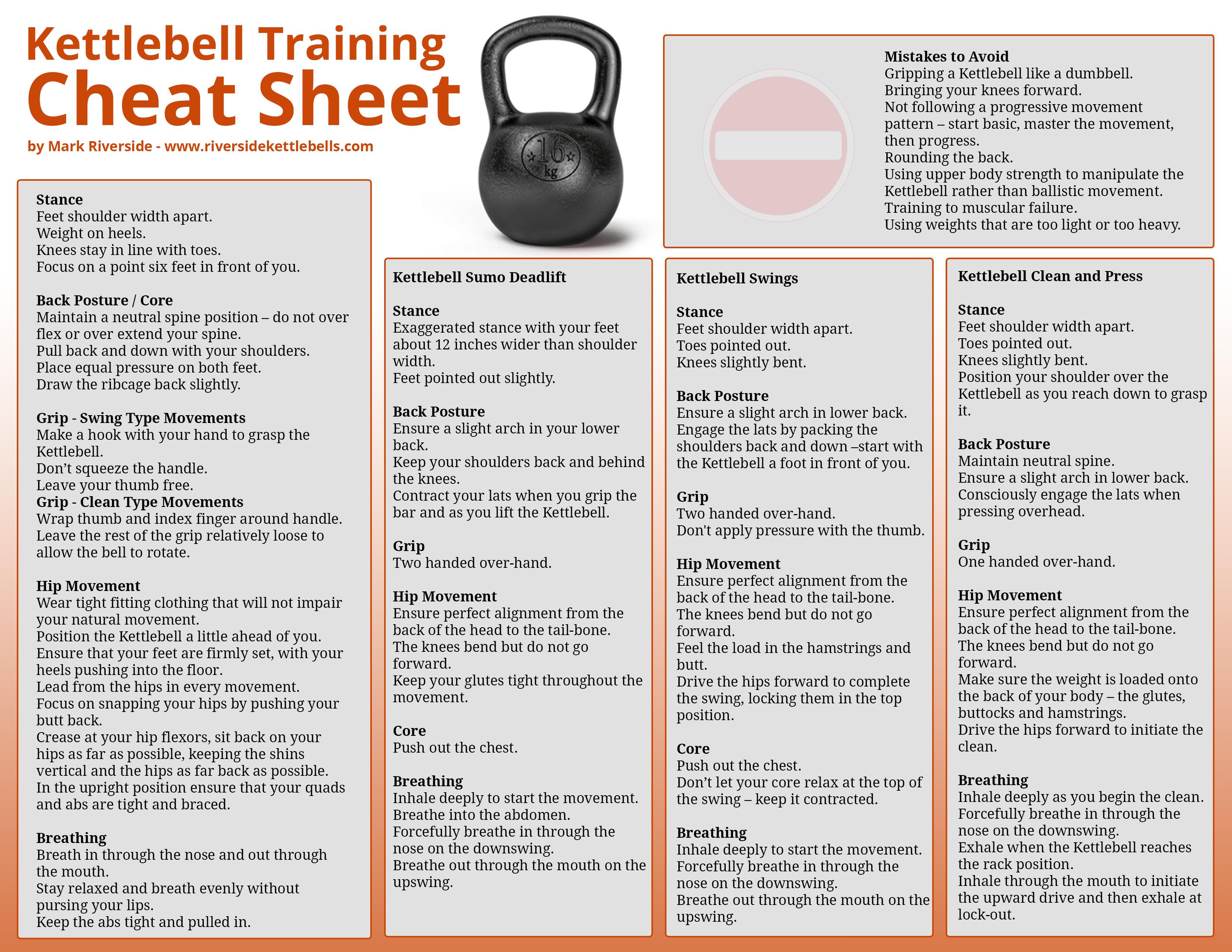kettlebell training cheat-sheet