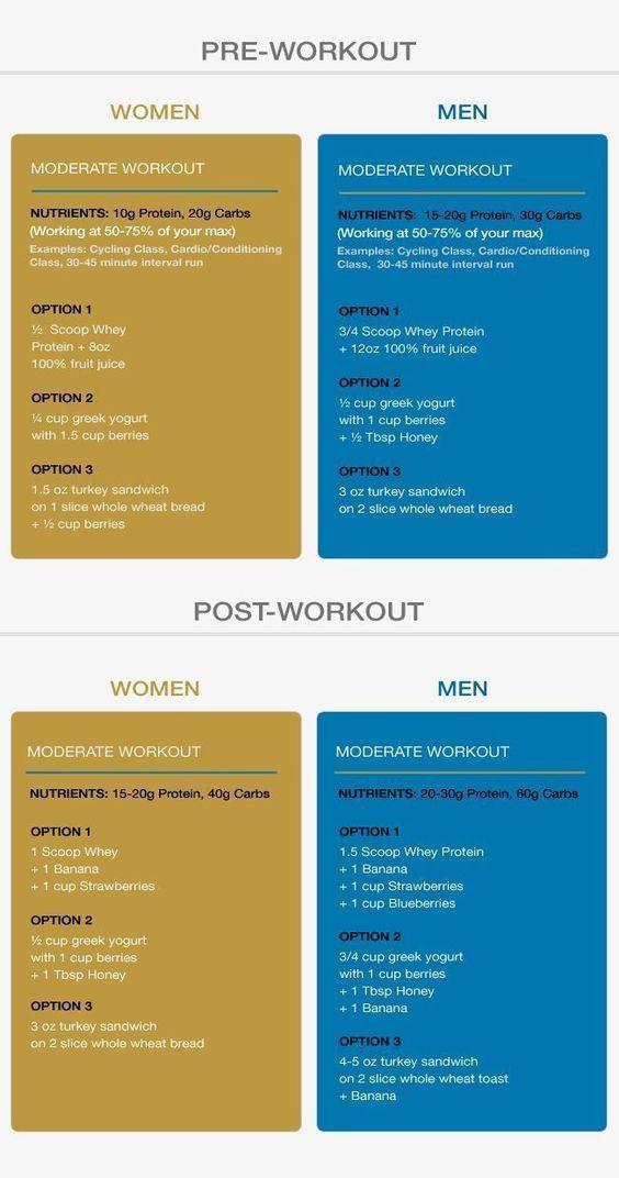 pre workout snacks 2